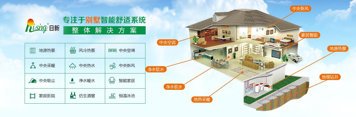 日新环境8大系统