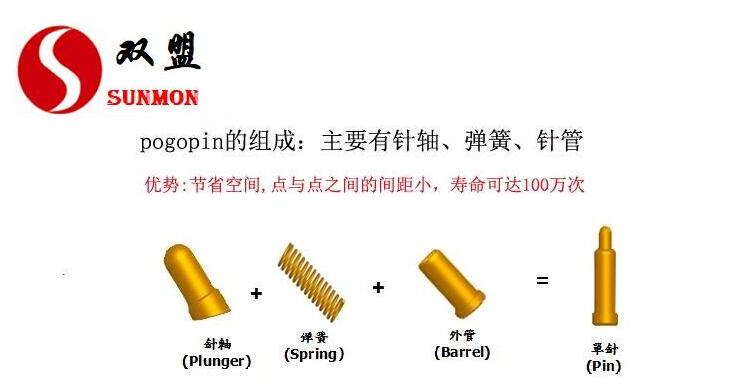 Pogopin弹簧针加工会出现PIN下陷卡PIN不良?该如何解决好?[东莞双盟]