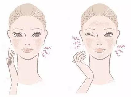 化妆品加工